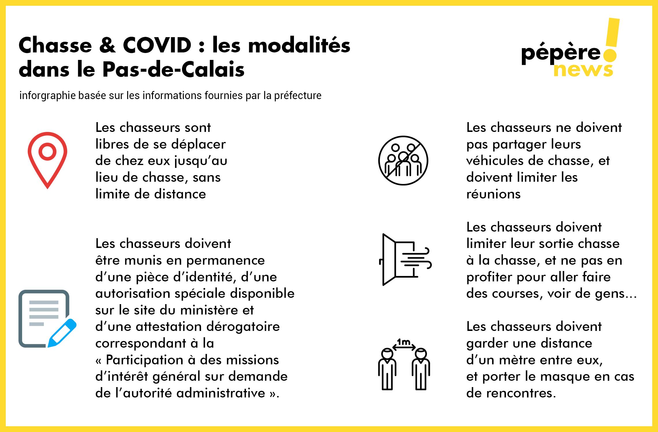 Chasseur Pas-de-Calais