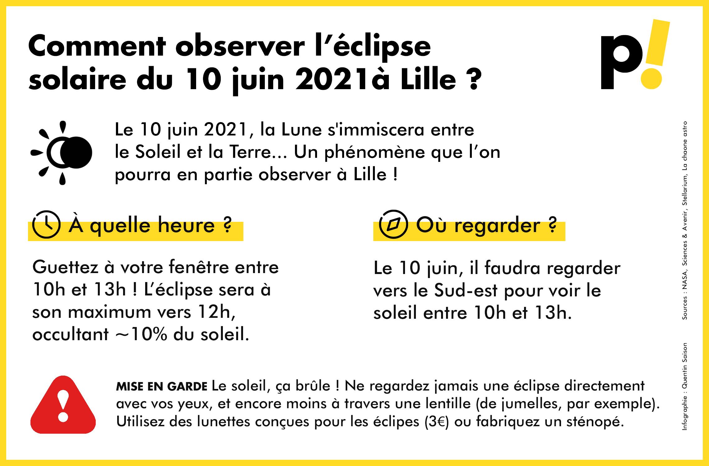 Observer éclipse solaire du 10 juin 2021